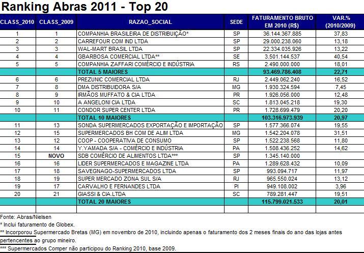 Tabela2011