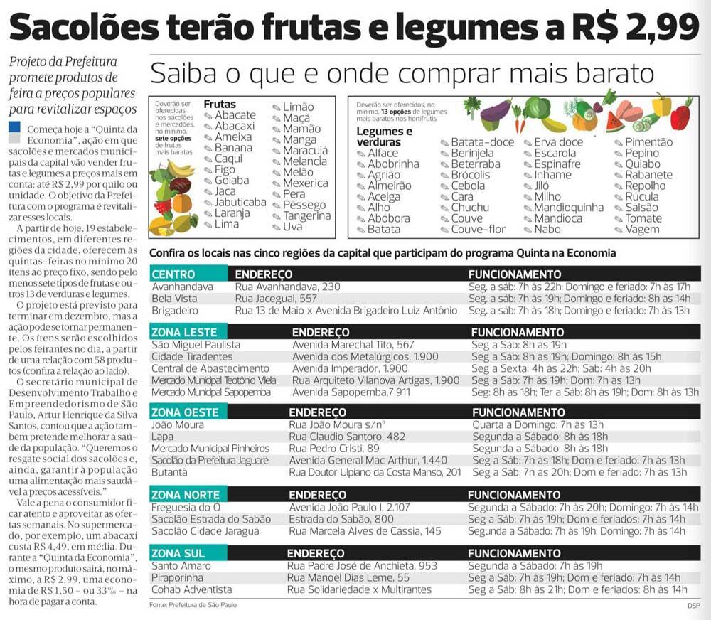 305e0b484c Sacolões terão frutas e legumes a R  2