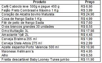 4b6bd6b06 Prezunic reduz preço de produtos e oferece desconto de até 30%