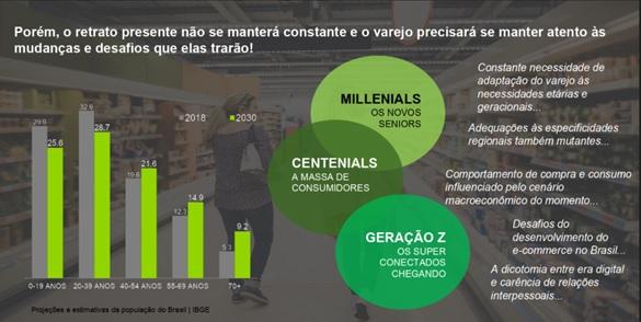 039286d7c Mudanças econômicas e sociais nos últimos anos ditam as transforma