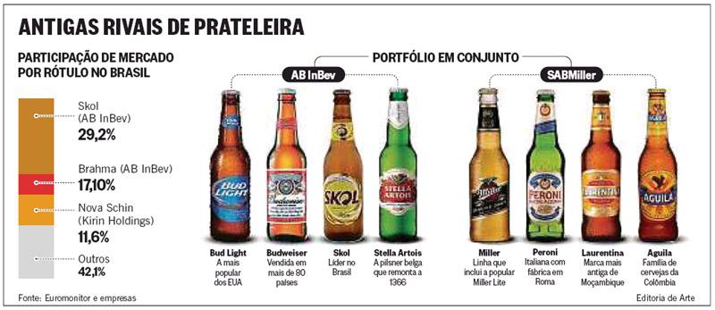Veículo  Jornal O Globo. Outras Notícias de Mercado d52a6b9b2e2bf